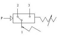 压力式温度开关/控制器(图2)